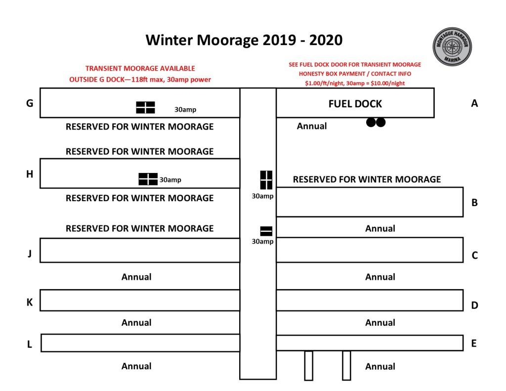 Winter Transient 2019-2020